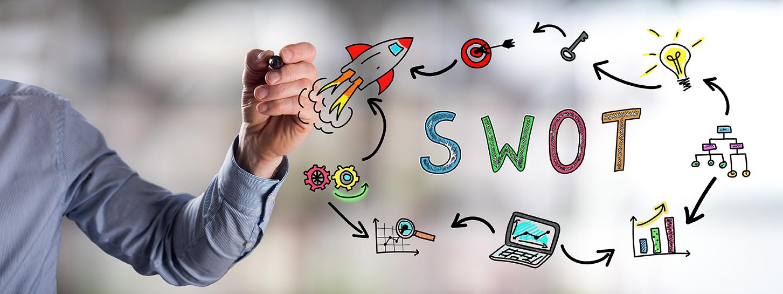Como aplicar matriz SWOT em sua escola?